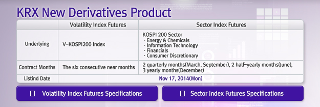 KRX New Derivatives Product. Volatility Index Futures: Underlying- V-KOSPI200 Index, Contract Months- The six consecutive near months, Listind Date- Nov 17, 2014(Mon), Sector Index Futures: Underlying- KOSPI 200 Sector (Energy & Chemicals,Information Technology,Financials,Consumer Discretionary), Contract Months- 2 quarterly months(March, September), 2 half-yearly months(June), 3 yearly months(December),  Listind Date- Nov 17, 2014(Mon)